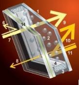 Szyba VSG laminat – bezpieczna